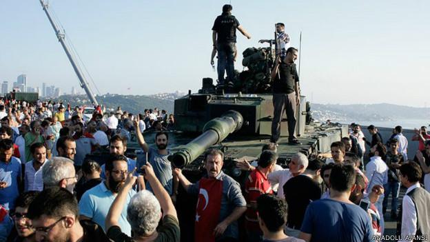 तुर्की विद्रोह - १